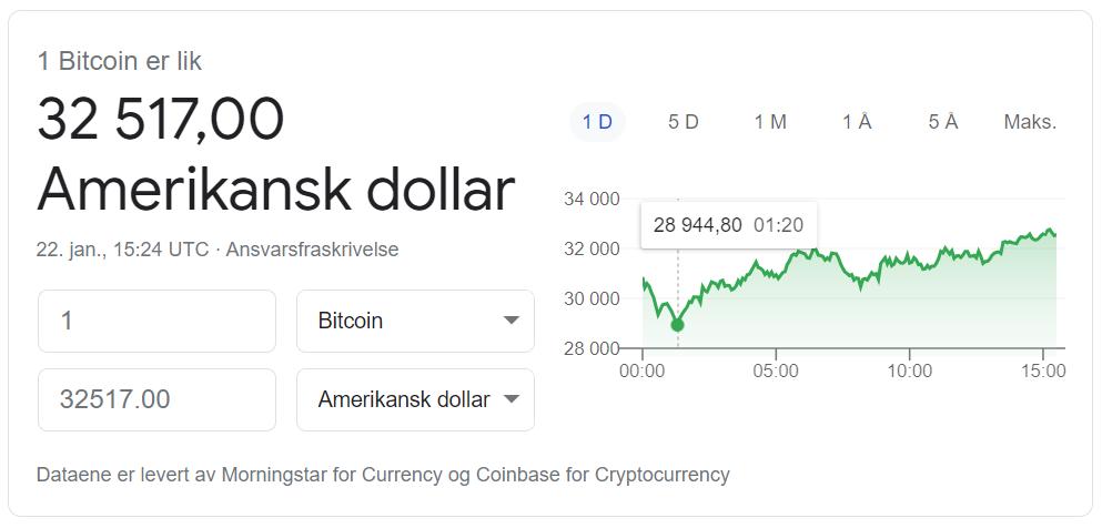 bitcoin kurs januar 2021